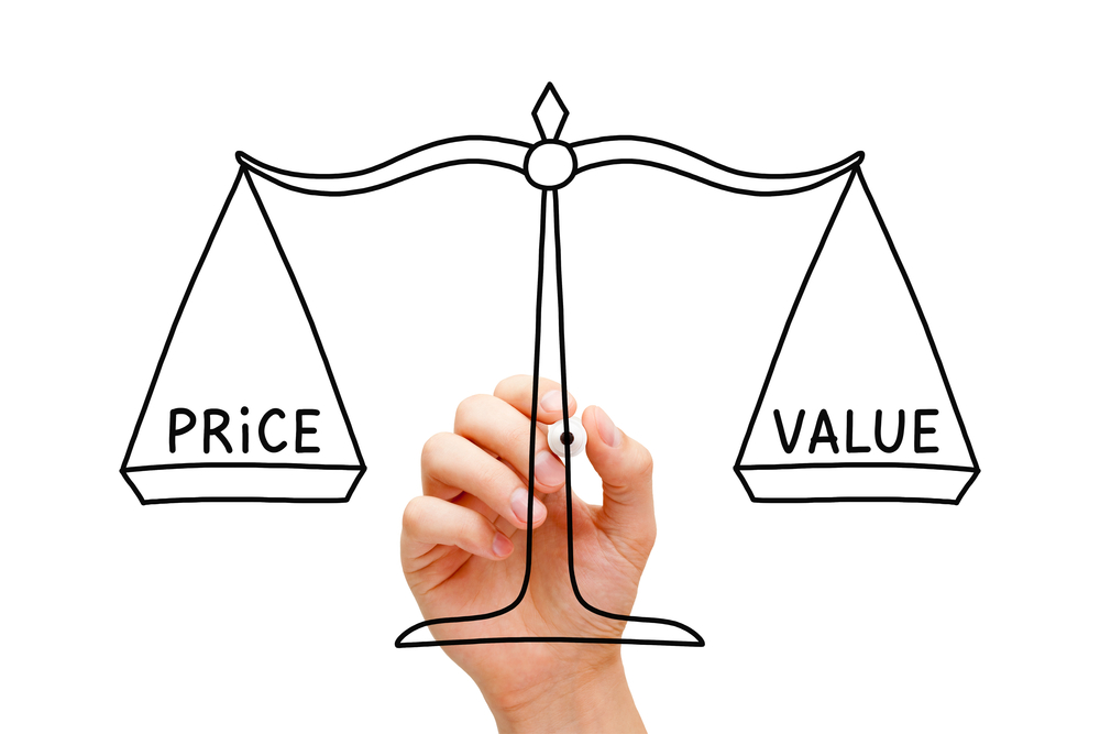 Is Quality reflected in Price? 1